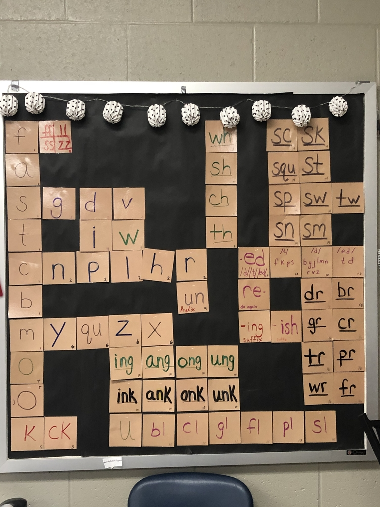 Graphemes on display
